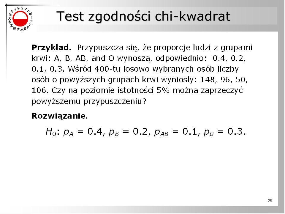 Test zgodności chi-kwadrat 29