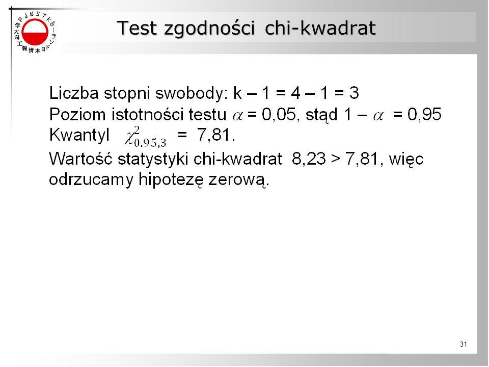 Test zgodności chi-kwadrat 31