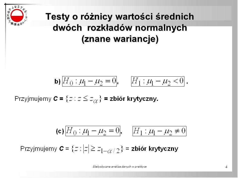Testy o różnicy wartości średnich dwóch rozkładów normalnych (znane wariancje) Statystyczna analiza danych w praktyce 4