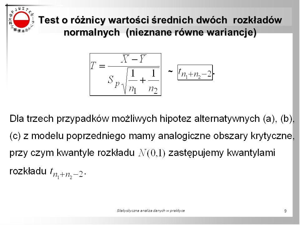 Test o różnicy wartości średnich dwóch rozkładów normalnych (nieznane równe wariancje) Statystyczna analiza danych w praktyce 9