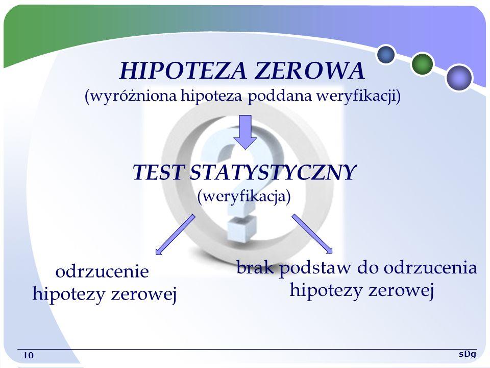 HIPOTEZA ZEROWA (wyróżniona hipoteza poddana weryfikacji) TEST STATYSTYCZNY (weryfikacja) odrzucenie hipotezy zerowej brak podstaw do odrzucenia hipotezy zerowej 10 sDg