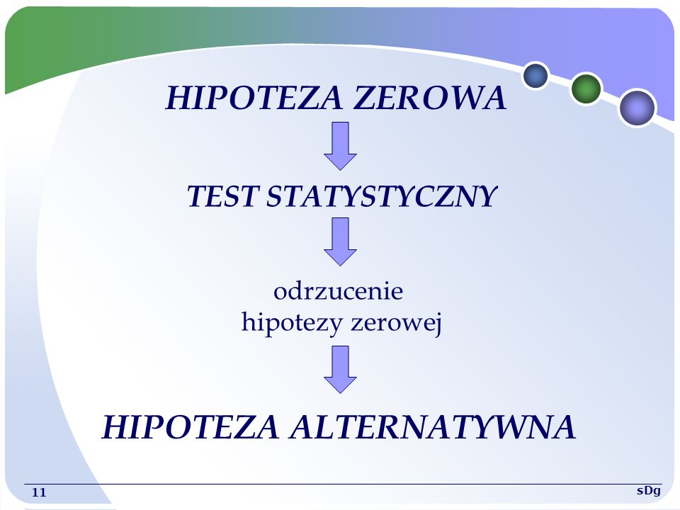 HIPOTEZA ZEROWA TEST STATYSTYCZNY odrzucenie hipotezy zerowej HIPOTEZA ALTERNATYWNA 11 sDg