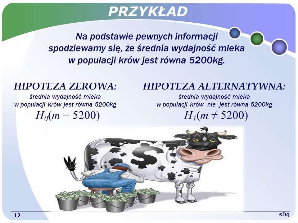 PRZYKŁAD Na podstawie pewnych informacji spodziewamy się, że średnia wydajność mleka w populacji krów jest równa 5200kg.