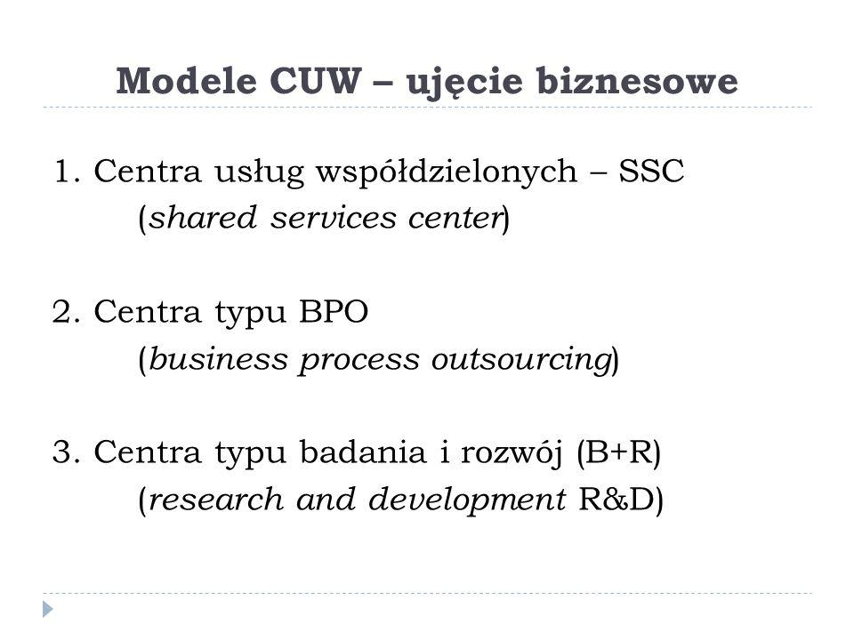Modele CUW – ujęcie biznesowe 1.Centra usług współdzielonych – SSC ( shared services center ) 2.