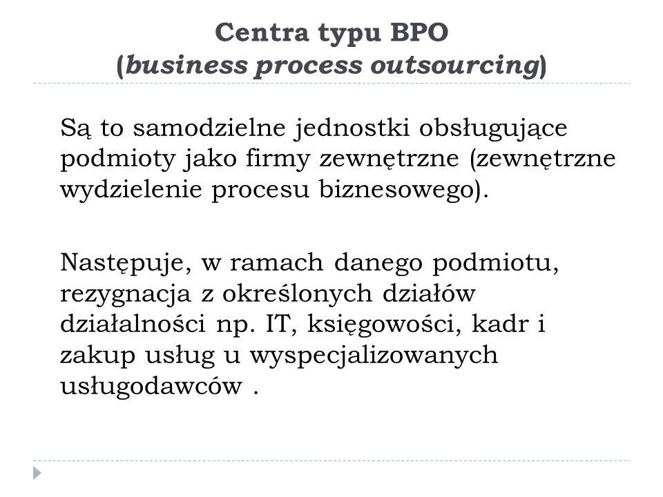 Centra typu BPO ( business process outsourcing ) Są to samodzielne jednostki obsługujące podmioty jako firmy zewnętrzne (zewnętrzne wydzielenie procesu biznesowego).