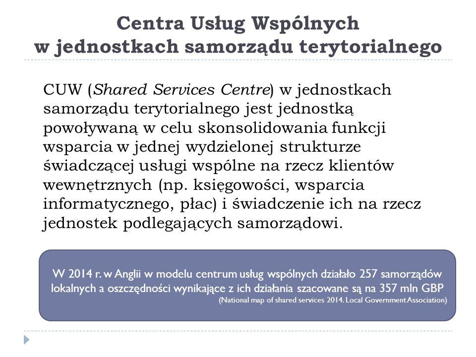 Centra Usług Wspólnych w jednostkach samorządu terytorialnego CUW ( Shared Services Centre ) w jednostkach samorządu terytorialnego jest jednostką powoływaną w celu skonsolidowania funkcji wsparcia w jednej wydzielonej strukturze świadczącej usługi wspólne na rzecz klientów wewnętrznych (np.