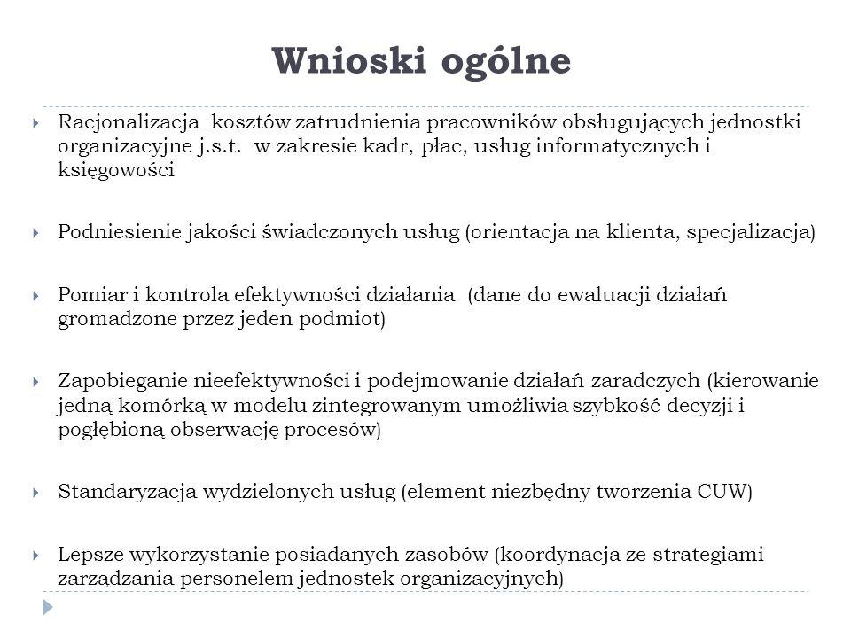 Wnioski ogólne  Racjonalizacja kosztów zatrudnienia pracowników obsługujących jednostki organizacyjne j.s.t.