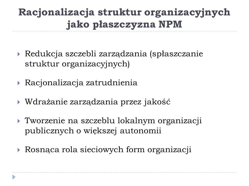 Tradycyjna organizacja: jak jest. Z ogółu JST wydziela się blisko 60 tys.