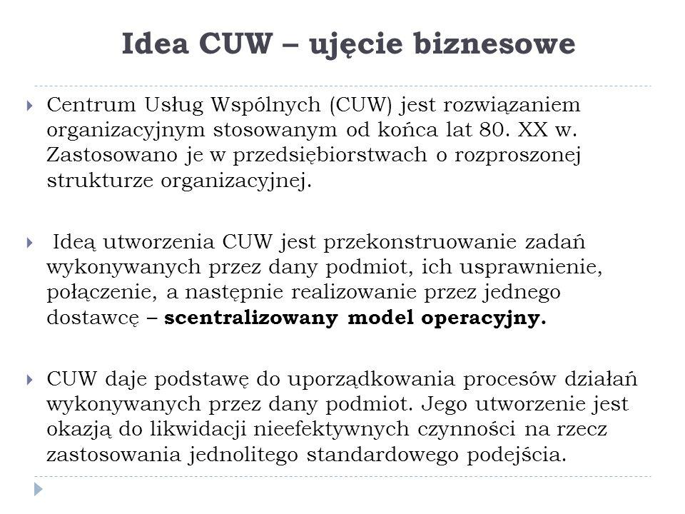 Idea CUW – ujęcie biznesowe  Centrum Usług Wspólnych (CUW) jest rozwiązaniem organizacyjnym stosowanym od końca lat 80.