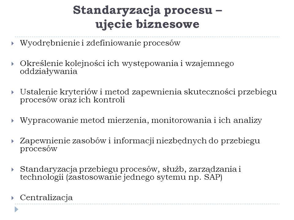 Standaryzacja procesu – ujęcie biznesowe  Wyodrębnienie i zdefiniowanie procesów  Określenie kolejności ich występowania i wzajemnego oddziaływania  Ustalenie kryteriów i metod zapewnienia skuteczności przebiegu procesów oraz ich kontroli  Wypracowanie metod mierzenia, monitorowania i ich analizy  Zapewnienie zasobów i informacji niezbędnych do przebiegu procesów  Standaryzacja przebiegu procesów, służb, zarządzania i technologii (zastosowanie jednego sytemu np.