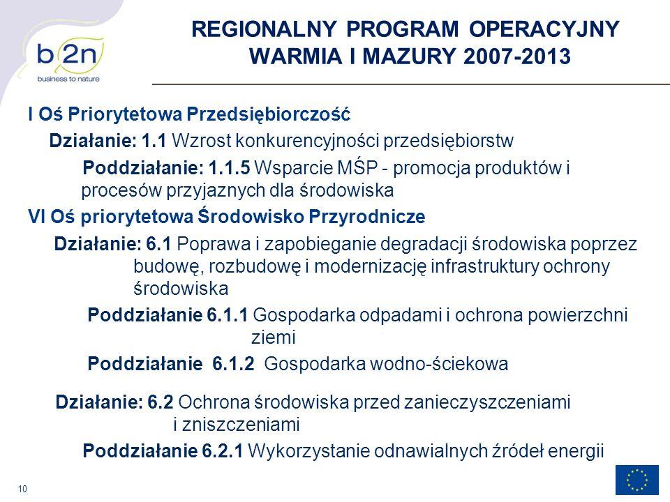 10 REGIONALNY PROGRAM OPERACYJNY WARMIA I MAZURY 2007-2013 I Oś Priorytetowa Przedsiębiorczość Działanie: 1.1 Wzrost konkurencyjności przedsiębiorstw