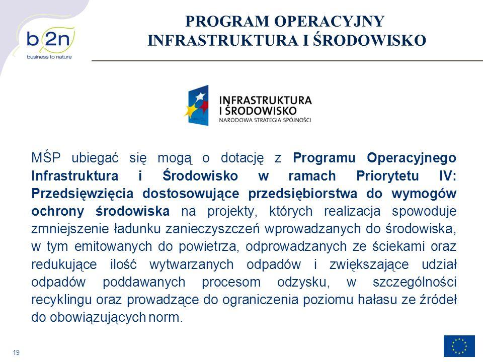 19 PROGRAM OPERACYJNY INFRASTRUKTURA I ŚRODOWISKO PROGRAM OPERACYJNY INFRASTRUKTURA I ŚRODOWISKO MŚP ubiegać się mogą o dotację z Programu Operacyjnego Infrastruktura i Środowisko w ramach Priorytetu IV: Przedsięwzięcia dostosowujące przedsiębiorstwa do wymogów ochrony środowiska na projekty, których realizacja spowoduje zmniejszenie ładunku zanieczyszczeń wprowadzanych do środowiska, w tym emitowanych do powietrza, odprowadzanych ze ściekami oraz redukujące ilość wytwarzanych odpadów i zwiększające udział odpadów poddawanych procesom odzysku, w szczególności recyklingu oraz prowadzące do ograniczenia poziomu hałasu ze źródeł do obowiązujących norm.