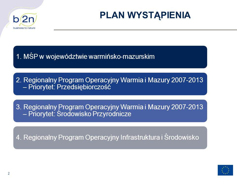 2 PLAN WYSTĄPIENIA 1. MŚP w województwie warmińsko-mazurskim 2. Regionalny Program Operacyjny Warmia i Mazury 2007-2013 – Priorytet: Przedsiębiorczość