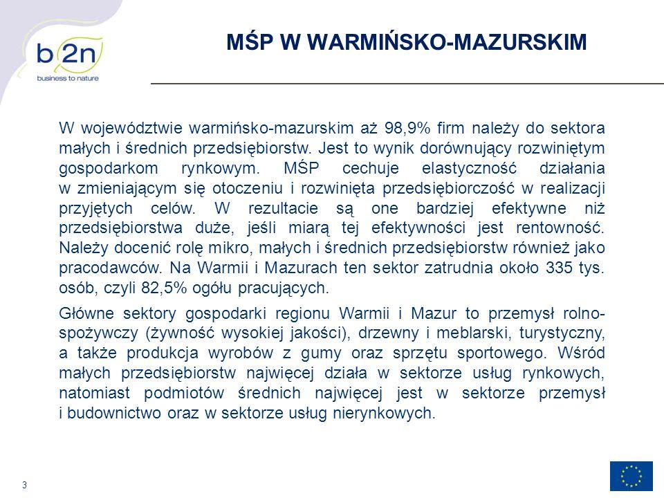 3 MŚP W WARMIŃSKO-MAZURSKIM W województwie warmińsko-mazurskim aż 98,9% firm należy do sektora małych i średnich przedsiębiorstw. Jest to wynik dorówn