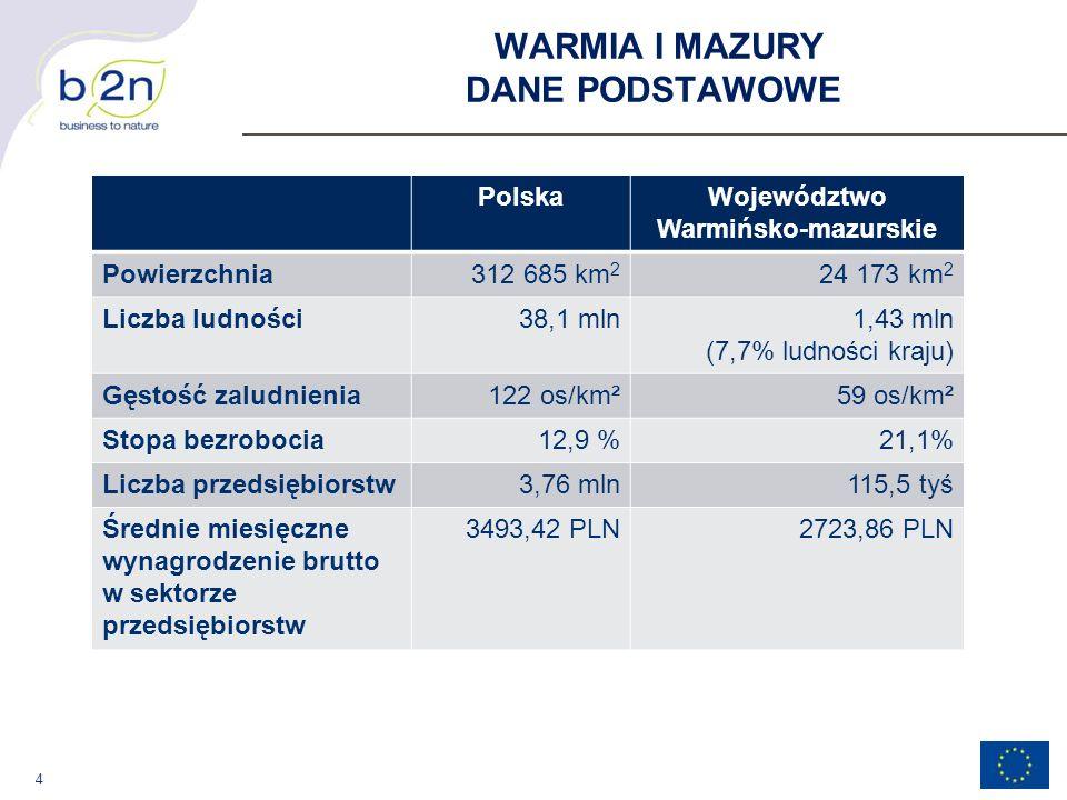 4 WARMIA I MAZURY DANE PODSTAWOWE PolskaWojewództwo Warmińsko-mazurskie Powierzchnia312 685 km 2 24 173 km 2 Liczba ludności38,1 mln1,43 mln (7,7% ludności kraju) Gęstość zaludnienia122 os/km²59 os/km² Stopa bezrobocia12,9 %21,1% Liczba przedsiębiorstw3,76 mln115,5 tyś Średnie miesięczne wynagrodzenie brutto w sektorze przedsiębiorstw 3493,42 PLN2723,86 PLN