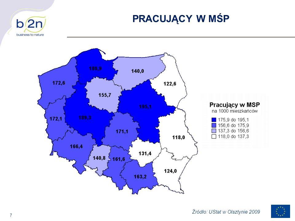 8 38,8 NAKŁADY INWESTYCYJNE Źródło: UStat w Olsztynie 2009 Udział MŚP w gospodarce woj.