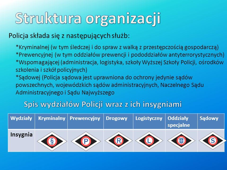 Policja składa się z następujących służb: *Kryminalnej (w tym śledczej i do spraw z walką z przestępczością gospodarczą) *Prewencyjnej (w tym oddziałów prewencji i pododdziałów antyterrorystycznych) *Wspomagającej (administracja, logistyka, szkoły Wyższej Szkoły Policji, ośrodków szkolenia i szkół policyjnych) *Sądowej (Policja sądowa jest uprawniona do ochrony jedynie sądów powszechnych, wojewódzkich sądów administracyjnych, Naczelnego Sądu Administracyjnego i Sądu Najwyższego Wydziały KryminalnyPrewencyjnyDrogowyLogistycznyOddziały specjalne Sądowy Insygnia