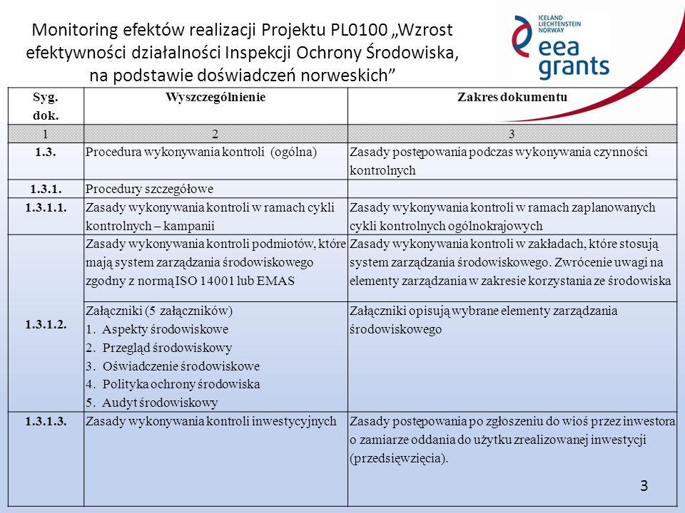 """Monitoring efektów realizacji Projektu PL0100 """"Wzrost efektywności działalności Inspekcji Ochrony Środowiska, na podstawie doświadczeń norweskich 4 Syg."""
