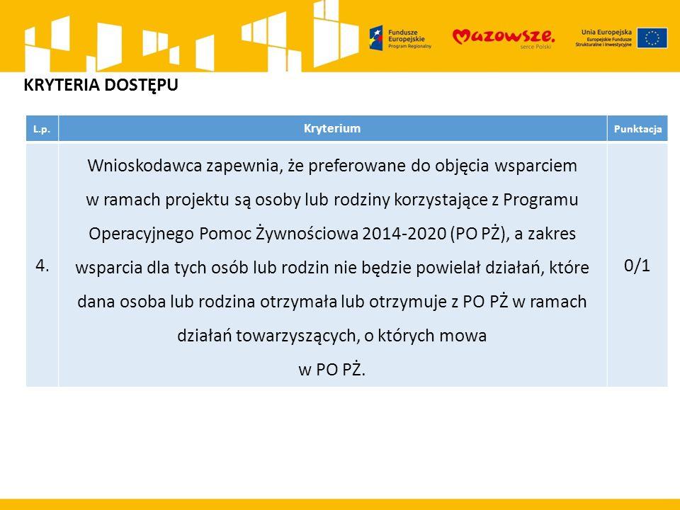 L.p. Kryterium Punktacja 4.4.