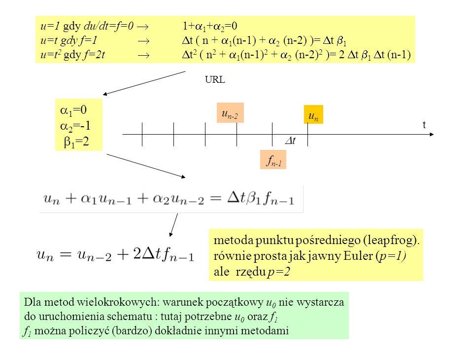  1 =0  2 =-1  1 =2 metoda punktu pośredniego (leapfrog).