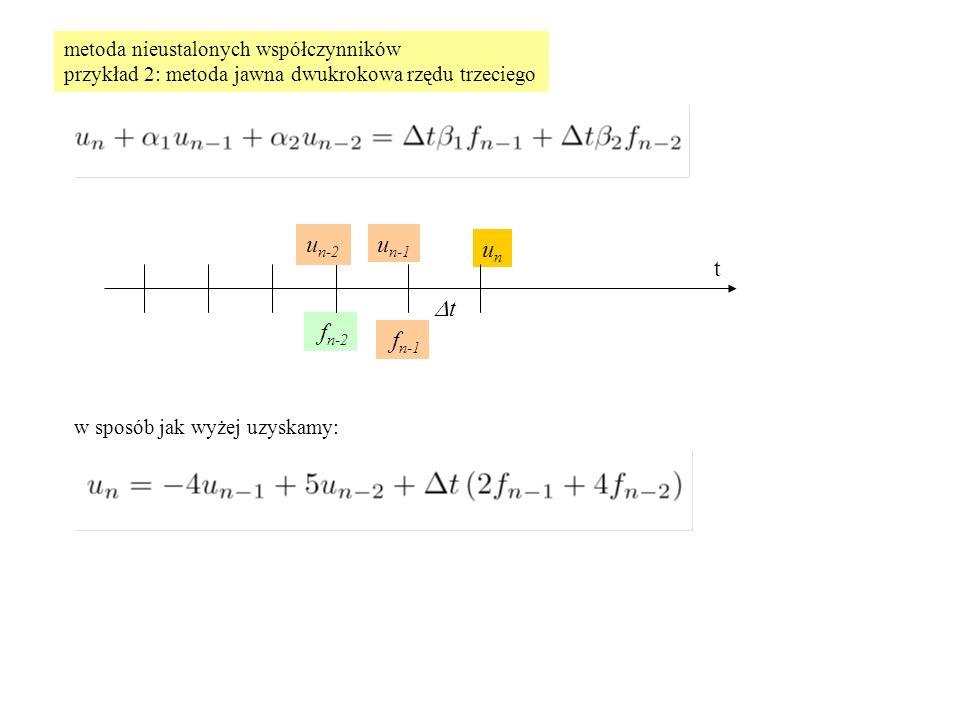 metoda nieustalonych współczynników przykład 2: metoda jawna dwukrokowa rzędu trzeciego w sposób jak wyżej uzyskamy: t tt unun f n-2 u n-1 u n-2 f n-1