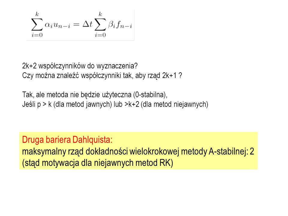 2k+2 współczynników do wyznaczenia. Czy można znaleźć współczynniki tak, aby rząd 2k+1 .