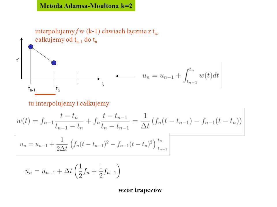 Metoda Adamsa-Moultona k=2 t t n-1 t n f interpolujemy f w (k-1) chwiach łącznie z t n, całkujemy od t n-1 do t n tu interpolujemy i całkujemy wzór trapezów