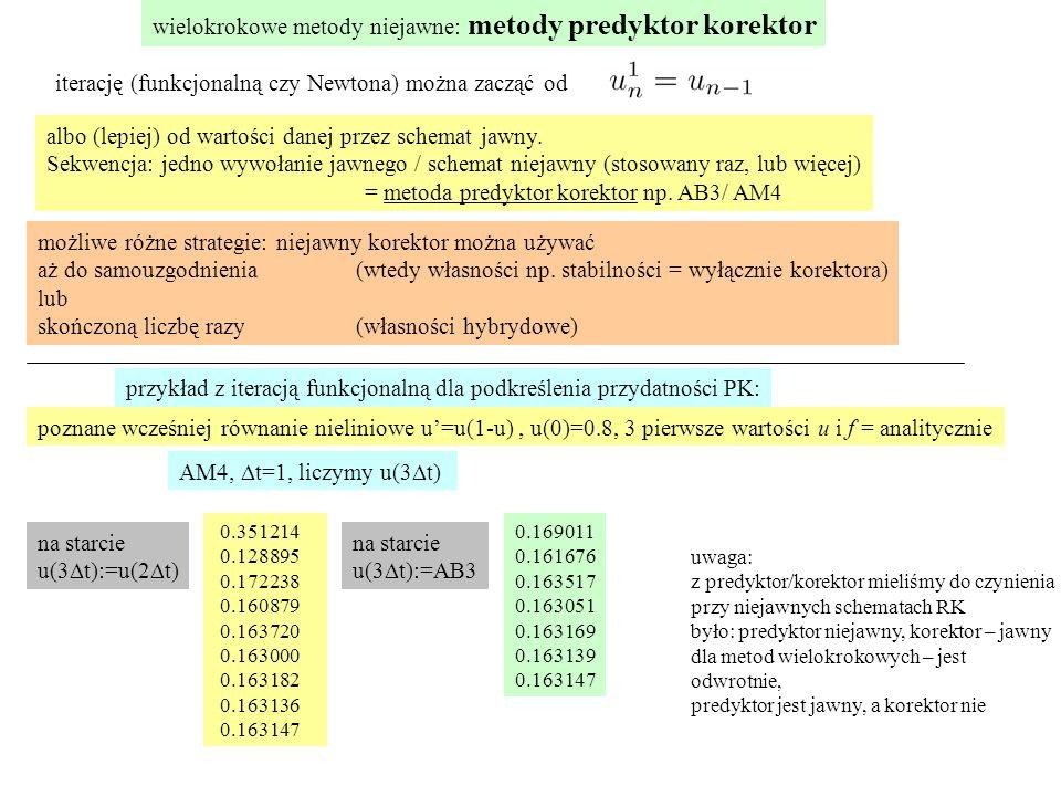iterację (funkcjonalną czy Newtona) można zacząć od albo (lepiej) od wartości danej przez schemat jawny.