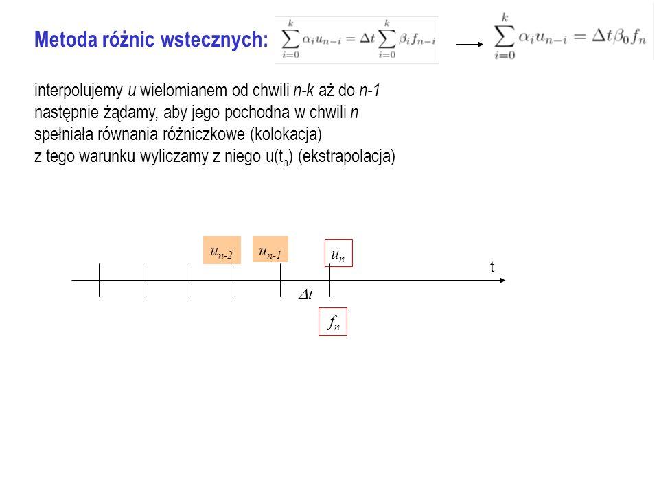 Metoda różnic wstecznych: interpolujemy u wielomianem od chwili n-k aż do n-1 następnie żądamy, aby jego pochodna w chwili n spełniała równania różniczkowe (kolokacja) z tego warunku wyliczamy z niego u(t n ) (ekstrapolacja) t tt unun f n u n-1 u n-2