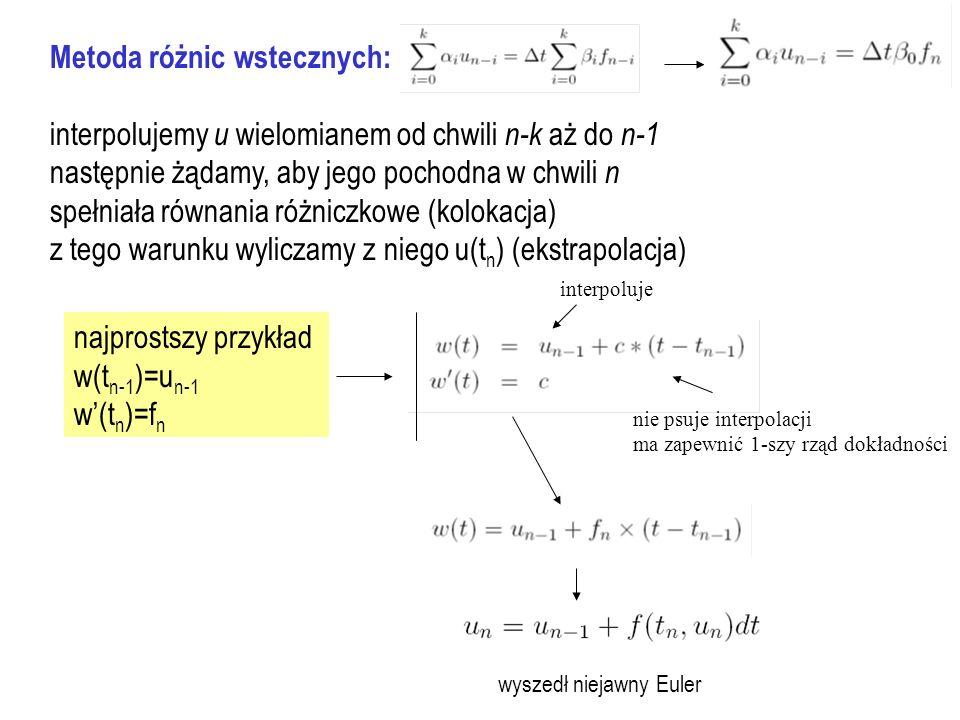 najprostszy przykład w(t n-1 )=u n-1 w'(t n )=f n wyszedł niejawny Euler Metoda różnic wstecznych: interpolujemy u wielomianem od chwili n-k aż do n-1 następnie żądamy, aby jego pochodna w chwili n spełniała równania różniczkowe (kolokacja) z tego warunku wyliczamy z niego u(t n ) (ekstrapolacja) interpoluje nie psuje interpolacji ma zapewnić 1-szy rząd dokładności