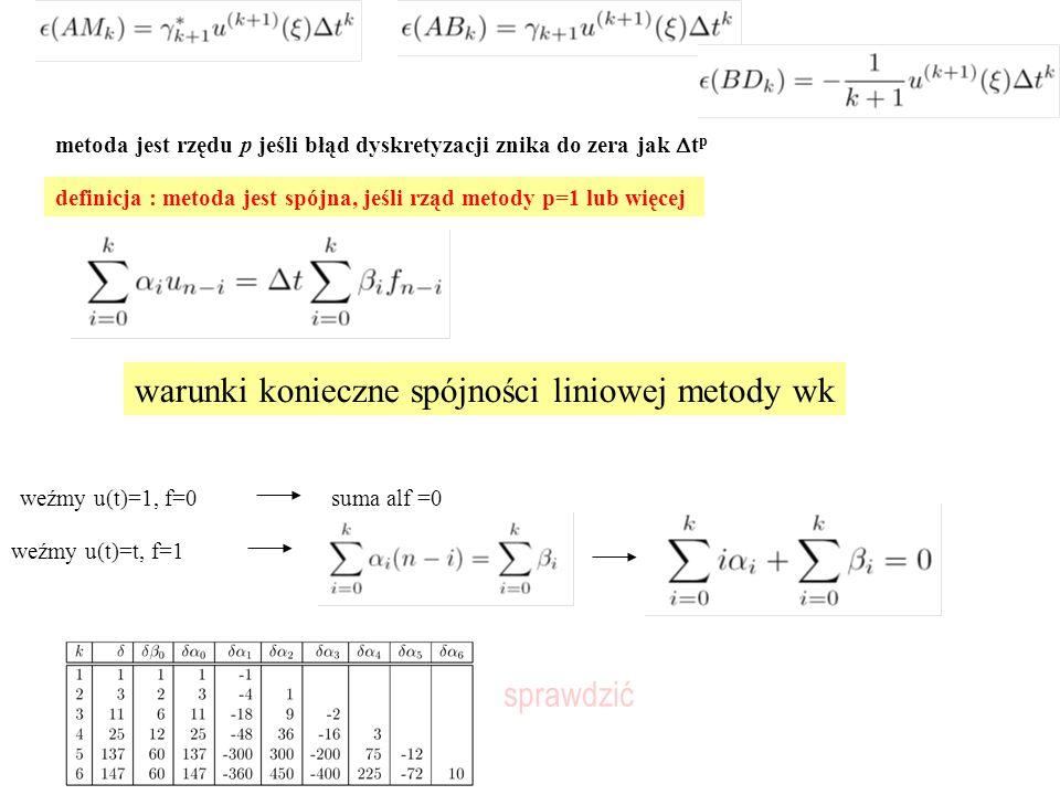 metoda jest rzędu p jeśli błąd dyskretyzacji znika do zera jak  t p definicja : metoda jest spójna, jeśli rząd metody p=1 lub więcej weźmy u(t)=t, f=1 weźmy u(t)=1, f=0suma alf =0 sprawdzić warunki konieczne spójności liniowej metody wk