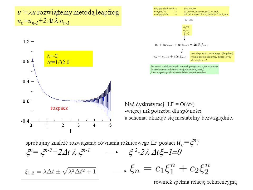 u'= u rozwiążemy metodą leapfrog u n =u n-2 +2  t u n-1 =-2  t=1/32.0 błąd dyskretyzacji LF = O(  t 2 ) -więcej niż potrzeba dla spójności a schemat okazuje się niestabilny bezwzględnie.