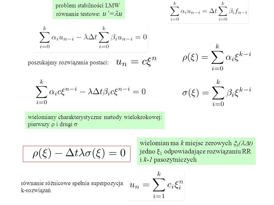 problem stabilności LMW równanie testowe: u'= u poszukajmy rozwiązania postaci: wielomiany charakterystyczne metody wielokrokowej: pierwszy  i drugi  wielomian ma k miejsc zerowych  k (  t) jedno  1 odpowiadające rozwiązaniu RR i k-1 pasożytniczych równanie różnicowe spełnia superpozycja k-rozwiązań