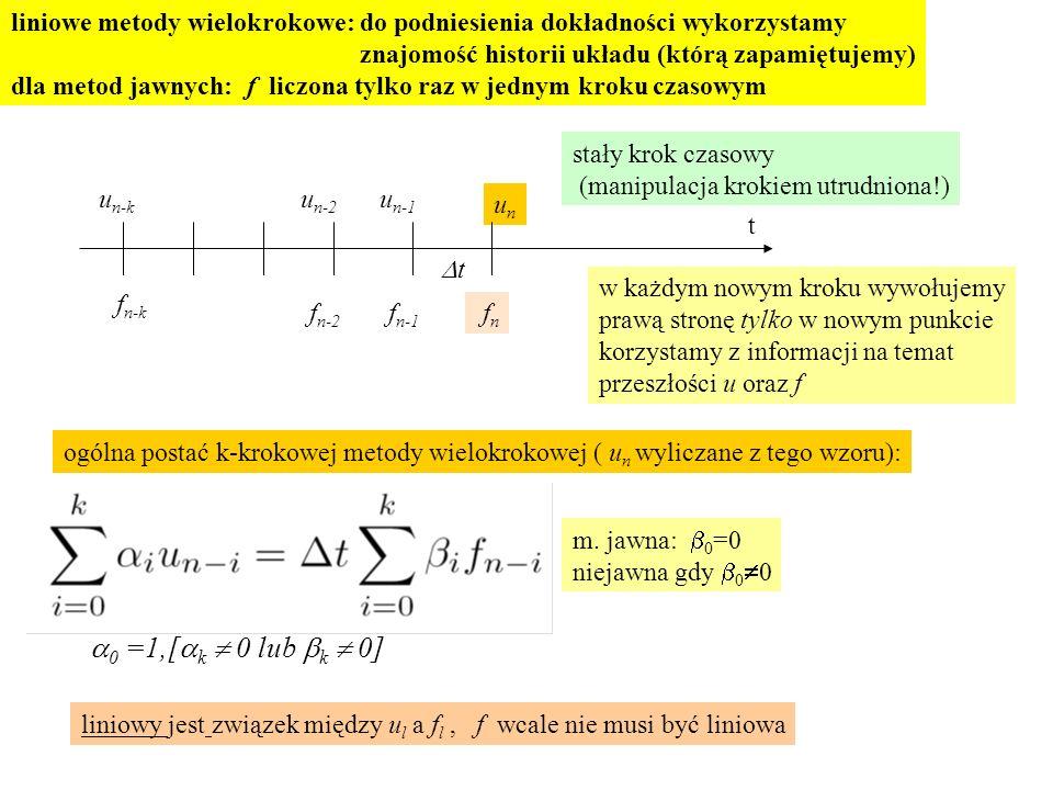 t tt unun f n f n-1 u n-1 u n-2 f n-2 u n-k f n-k w każdym nowym kroku wywołujemy prawą stronę tylko w nowym punkcie korzystamy z informacji na temat przeszłości u oraz f ogólna postać k-krokowej metody wielokrokowej ( u n wyliczane z tego wzoru):  0 =1,[  k  0 lub  k  0] liniowy jest związek między u l a f l, f wcale nie musi być liniowa stały krok czasowy (manipulacja krokiem utrudniona!) liniowe metody wielokrokowe: do podniesienia dokładności wykorzystamy znajomość historii układu (którą zapamiętujemy) dla metod jawnych: f liczona tylko raz w jednym kroku czasowym m.