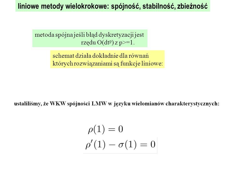liniowe metody wielokrokowe: spójność, stabilność, zbieżność ustaliliśmy, że WKW spójności LMW w języku wielomianów charakterystycznych: metoda spójna jeśli błąd dyskretyzacji jest rzędu O(dt p ) z p>=1.