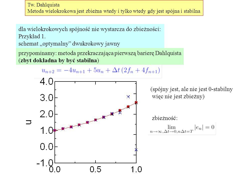 Tw. Dahlquista Metoda wielokrokowa jest zbieżna wtedy i tylko wtedy gdy jest spójna i stabilna dla wielokrokowych spójność nie wystarcza do zbieżności