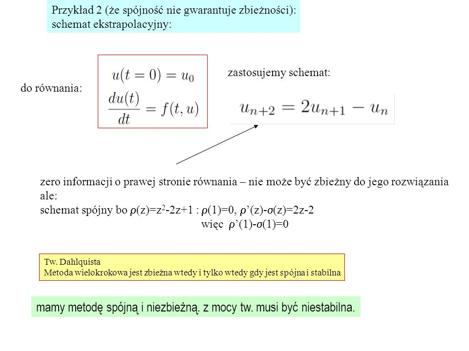 Przykład 2 (że spójność nie gwarantuje zbieżności): schemat ekstrapolacyjny: do równania: zastosujemy schemat: zero informacji o prawej stronie równania – nie może być zbieżny do jego rozwiązania ale: schemat spójny bo  (z)=z 2 -2z+1 :  (1)=0,  '(z)-  (z)=2z-2 więc  '(1)-  (1)=0 Tw.