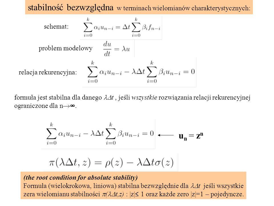 stabilność bezwzględna w terminach wielomianów charakterystycznych: schemat: problem modelowy relacja rekurencyjna: formuła jest stabilna dla danego  t, jeśli wszystkie rozwiązania relacji rekurencyjnej ograniczone dla n .