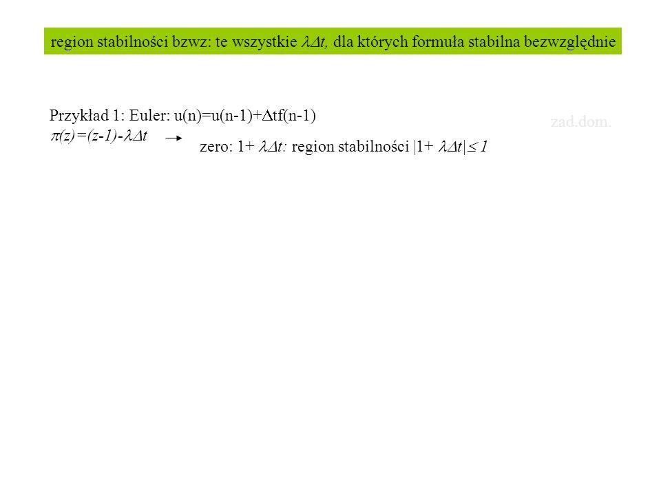 region stabilności bzwz: te wszystkie  t, dla których formuła stabilna bezwzględnie Przykład 1: Euler: u(n)=u(n-1)+  tf(n-1)  (z)=(z-1)-  t zero: 1+  t: region stabilności |1+  t|  1 zad.dom.