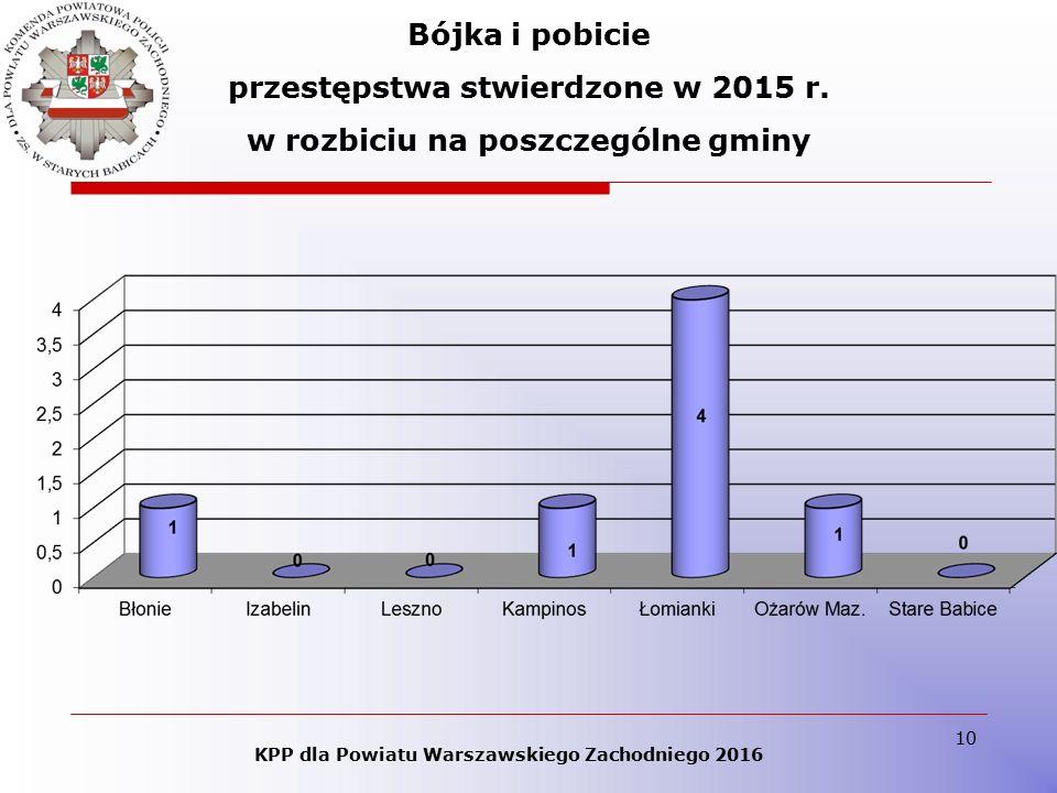 10 KPP dla Powiatu Warszawskiego Zachodniego 2016 Bójka i pobicie przestępstwa stwierdzone w 2015 r. w rozbiciu na poszczególne gminy