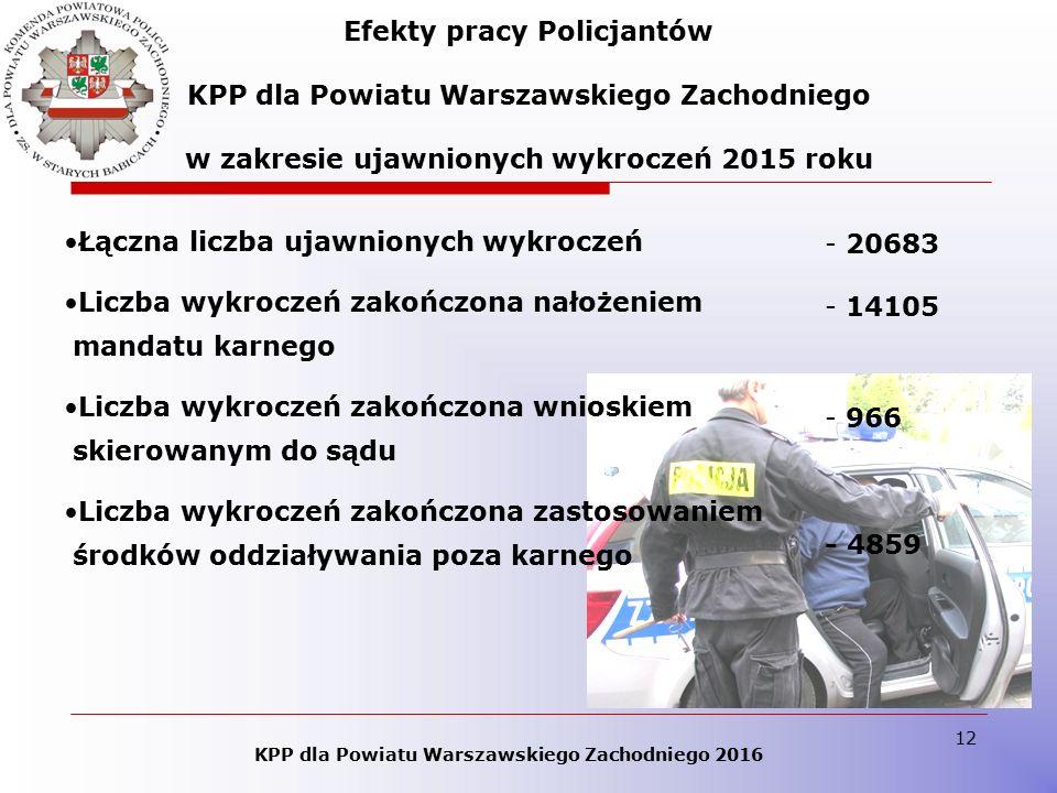 12 Efekty pracy Policjantów KPP dla Powiatu Warszawskiego Zachodniego w zakresie ujawnionych wykroczeń 2015 roku KPP dla Powiatu Warszawskiego Zachodn