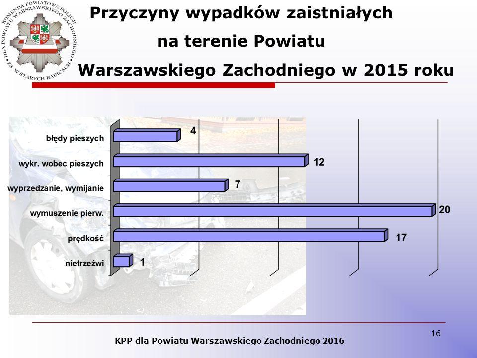 16 Przyczyny wypadków zaistniałych na terenie Powiatu Warszawskiego Zachodniego w 2015 roku KPP dla Powiatu Warszawskiego Zachodniego 2016