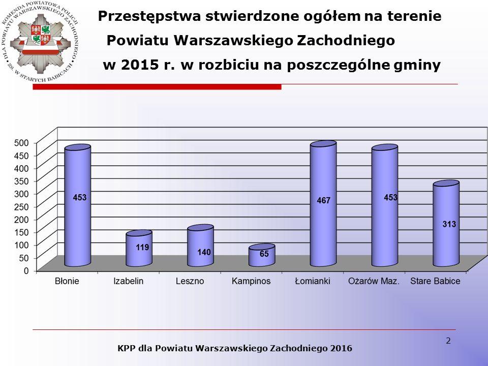 2 Przestępstwa stwierdzone ogółem na terenie Powiatu Warszawskiego Zachodniego w 2015 r. w rozbiciu na poszczególne gminy KPP dla Powiatu Warszawskieg
