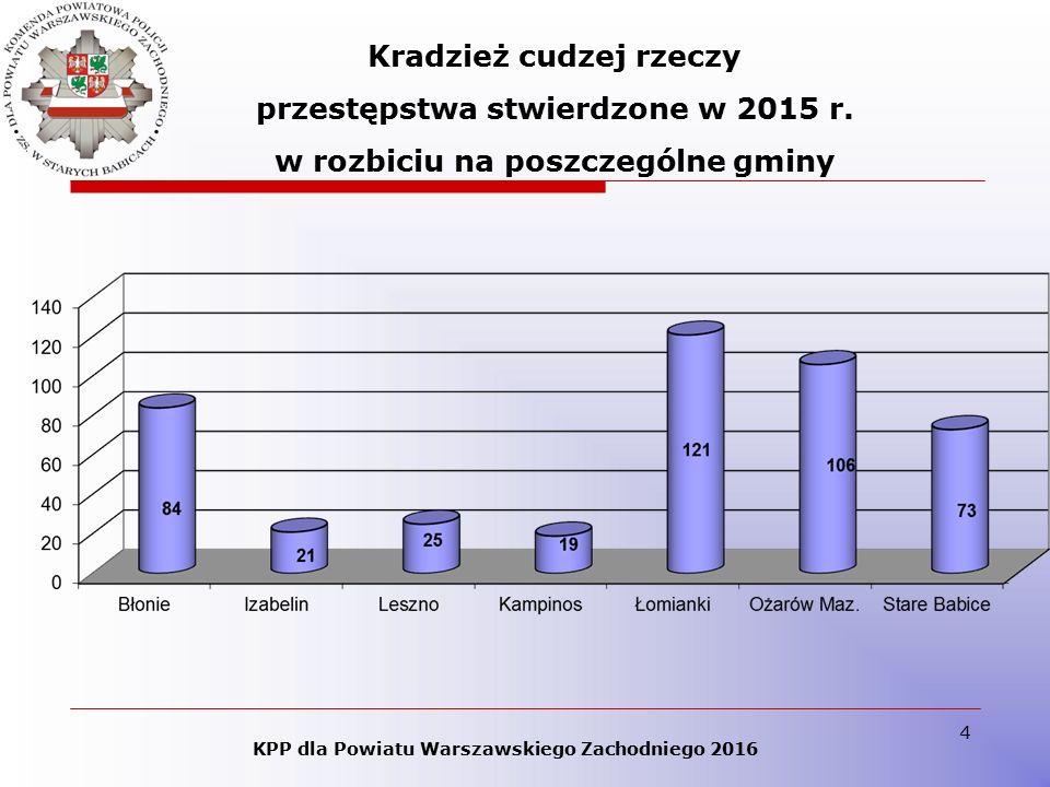 4 Kradzież cudzej rzeczy przestępstwa stwierdzone w 2015 r. w rozbiciu na poszczególne gminy KPP dla Powiatu Warszawskiego Zachodniego 2016