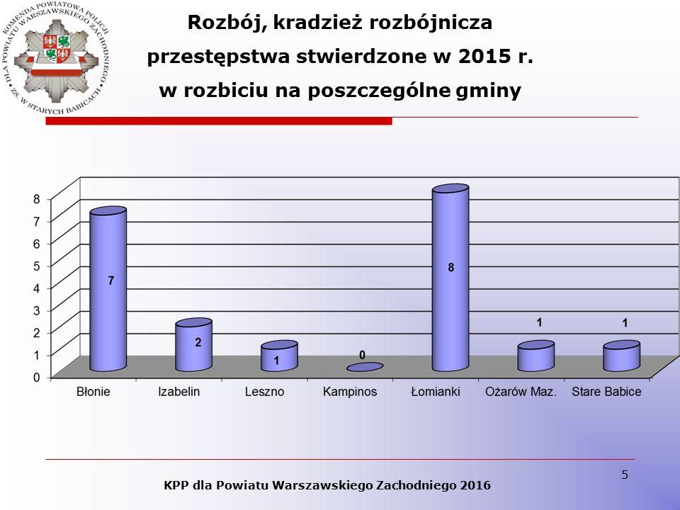 5 Rozbój, kradzież rozbójnicza przestępstwa stwierdzone w 2015 r. w rozbiciu na poszczególne gminy KPP dla Powiatu Warszawskiego Zachodniego 2016