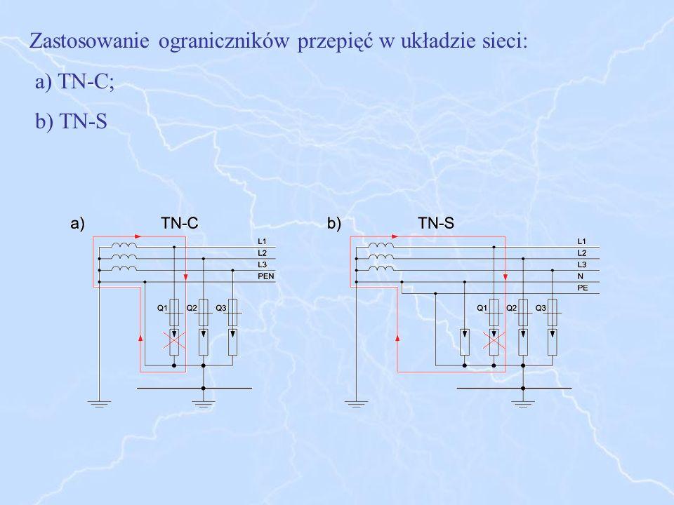 Zastosowanie ograniczników przepięć w układzie sieci: a) TN-C; b) TN-S