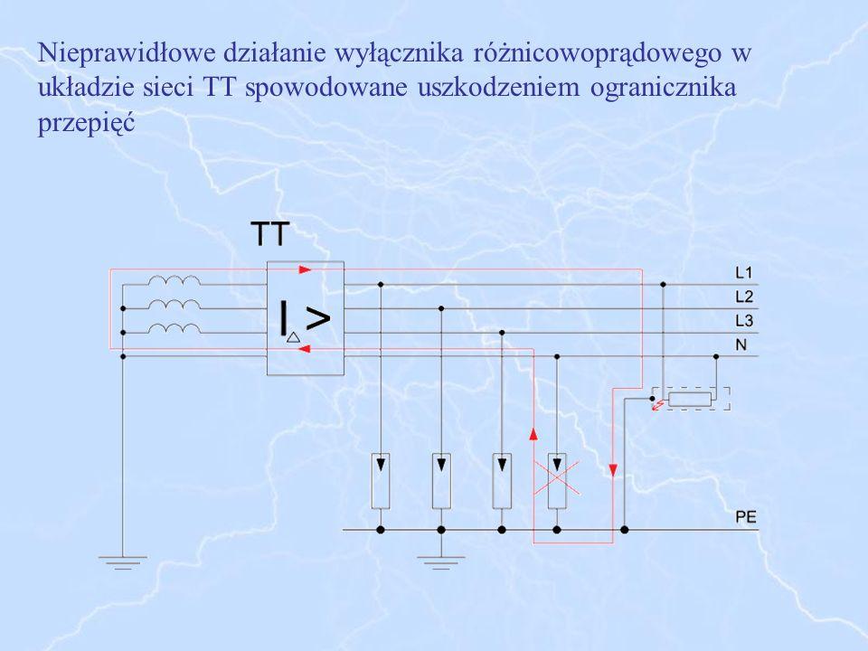 Nieprawidłowe działanie wyłącznika różnicowoprądowego w układzie sieci TT spowodowane uszkodzeniem ogranicznika przepięć