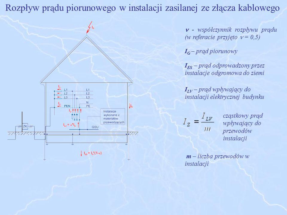 Rozpływ prądu piorunowego w instalacji zasilanej ze złącza kablowego - współczynnik rozpływu prądu (w referacie przyjęto = 0,5) I G – prąd piorunowy I