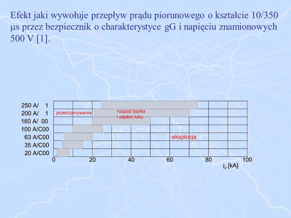 Efekt jaki wywołuje przepływ prądu piorunowego o kształcie 10/350  s przez bezpiecznik o charakterystyce gG i napięciu znamionowych 500 V [1].