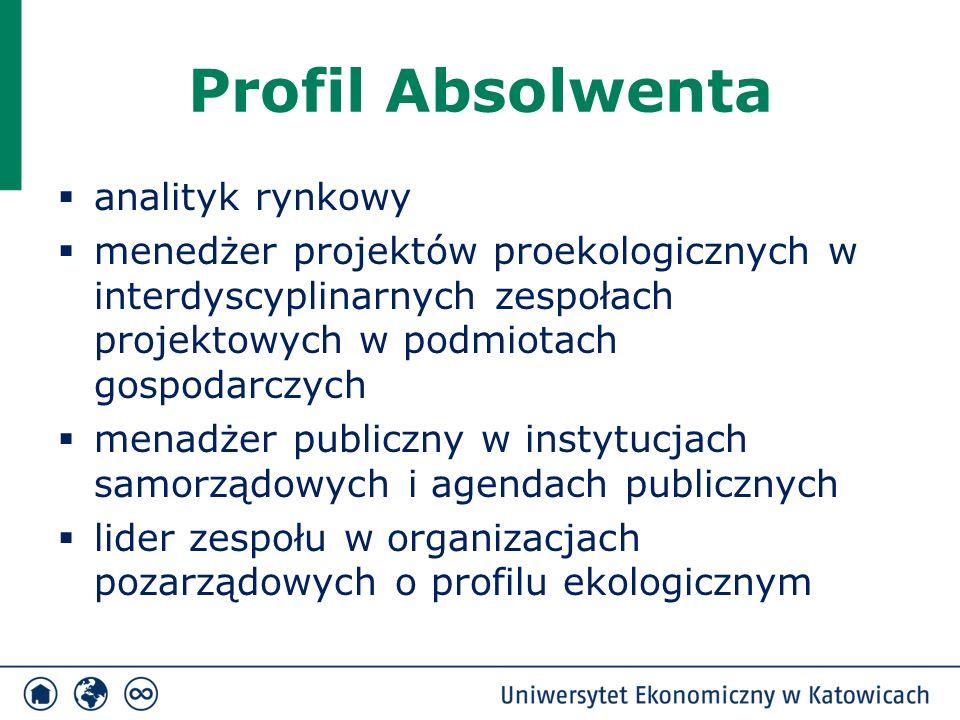 Profil Absolwenta  analityk rynkowy  menedżer projektów proekologicznych w interdyscyplinarnych zespołach projektowych w podmiotach gospodarczych  menadżer publiczny w instytucjach samorządowych i agendach publicznych  lider zespołu w organizacjach pozarządowych o profilu ekologicznym